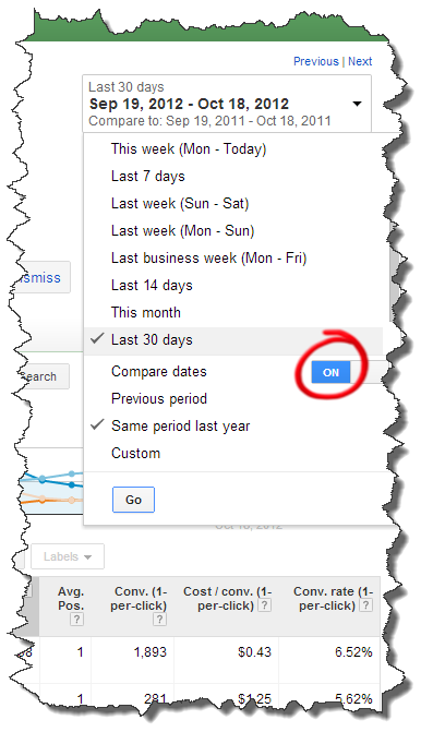 New In AdWords: 'Compare Dates' Makes It Easier to Monitor AdWords Performance